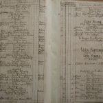 Инвентарь г.Слуцка на польском языке (1728)