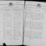 Метрики о браке Чернинской православной церкви (1884)