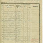 Поселенный список домохозяев (1926)