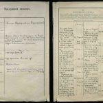 Послужной список (1918)
