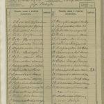 Список домохозяев (1916)