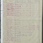 Список крестьянских хозяйств (1925)